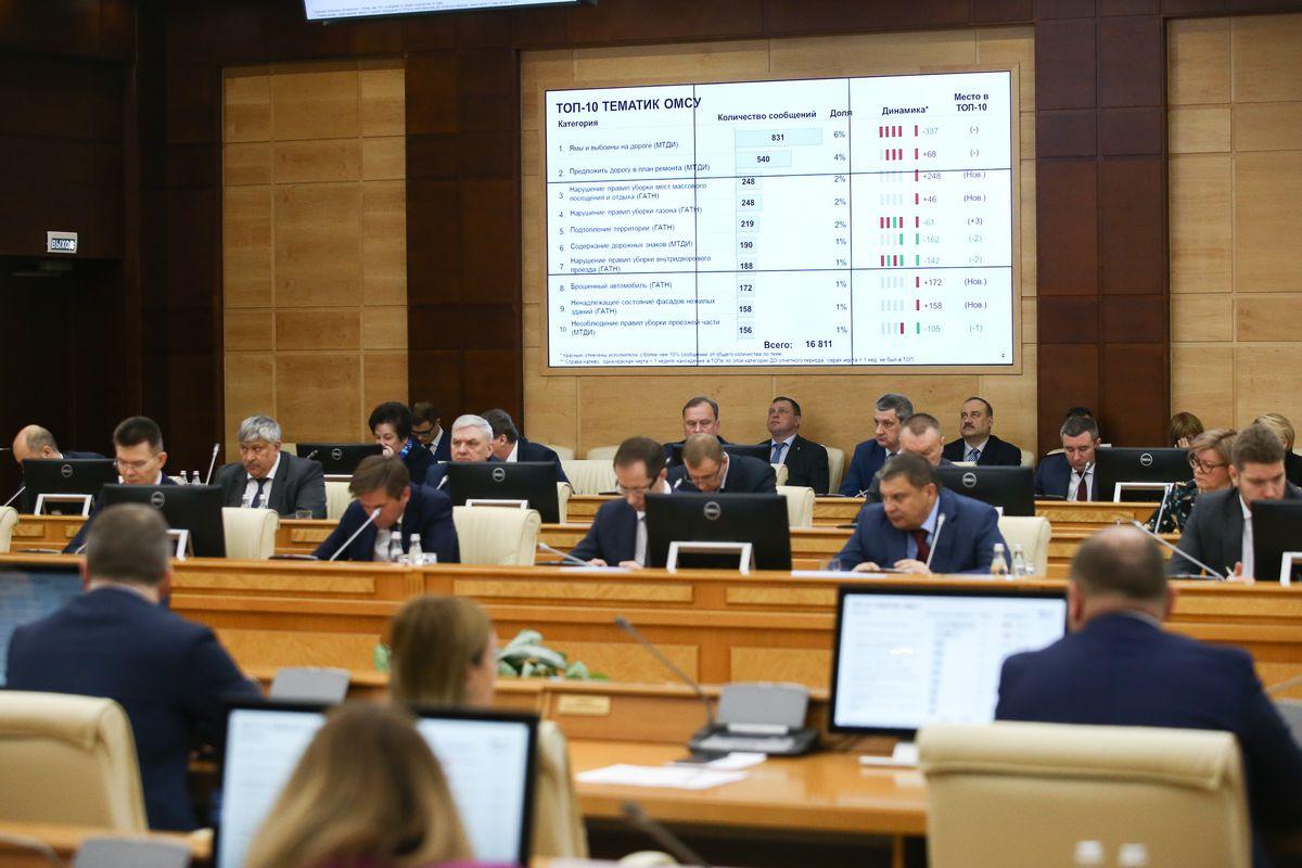 Андрей Воробьев губернатор московской области - Заседание правительства Московской области