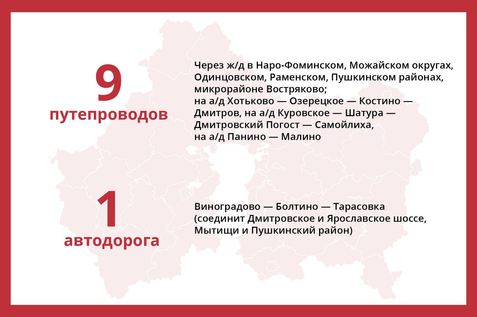 Андрей Воробьев губернатор московской области - Быстро и без пробок. Стратегия транспортного развития области