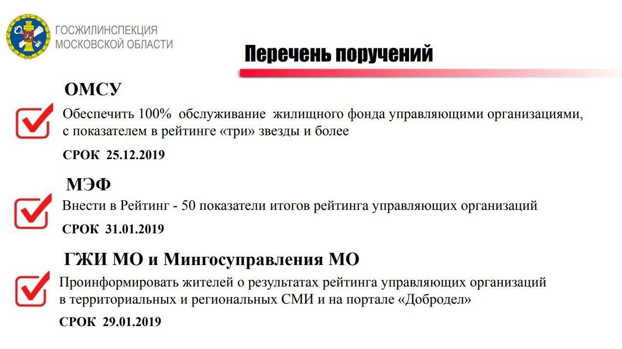 Андрей Воробьев губернатор московской области - Новые показатели рейтинга-50 и решение проблем с УК