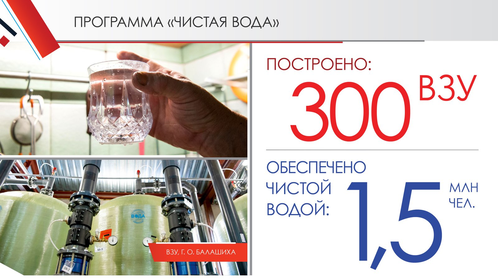 Андрей Воробьев губернатор московской области - Экология как магистральная тема для области