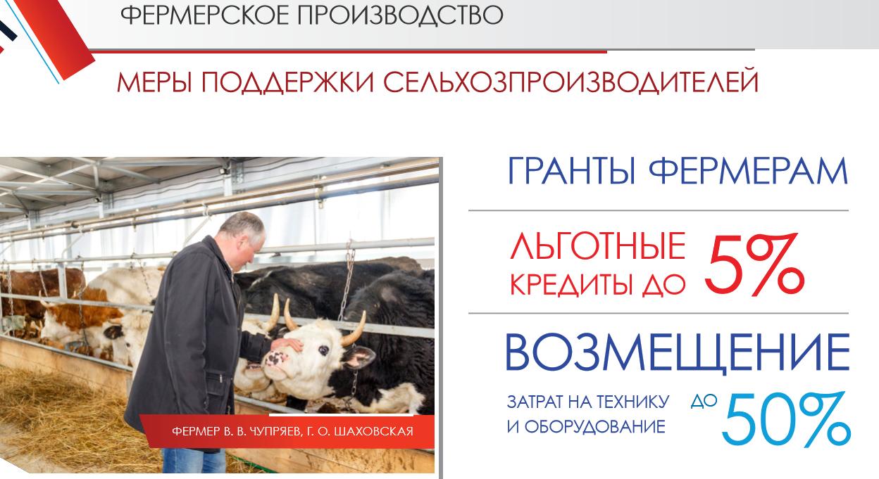Андрей Воробьев губернатор московской области - Сельское хозяйство XXI века: новый животноводческий комплекс в Подмосковье