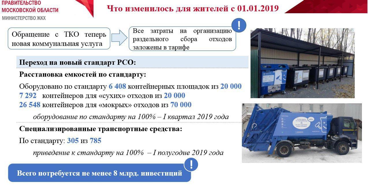 Андрей Воробьев губернатор московской области - Обращение с ТКО: работа в ускоренном темпе