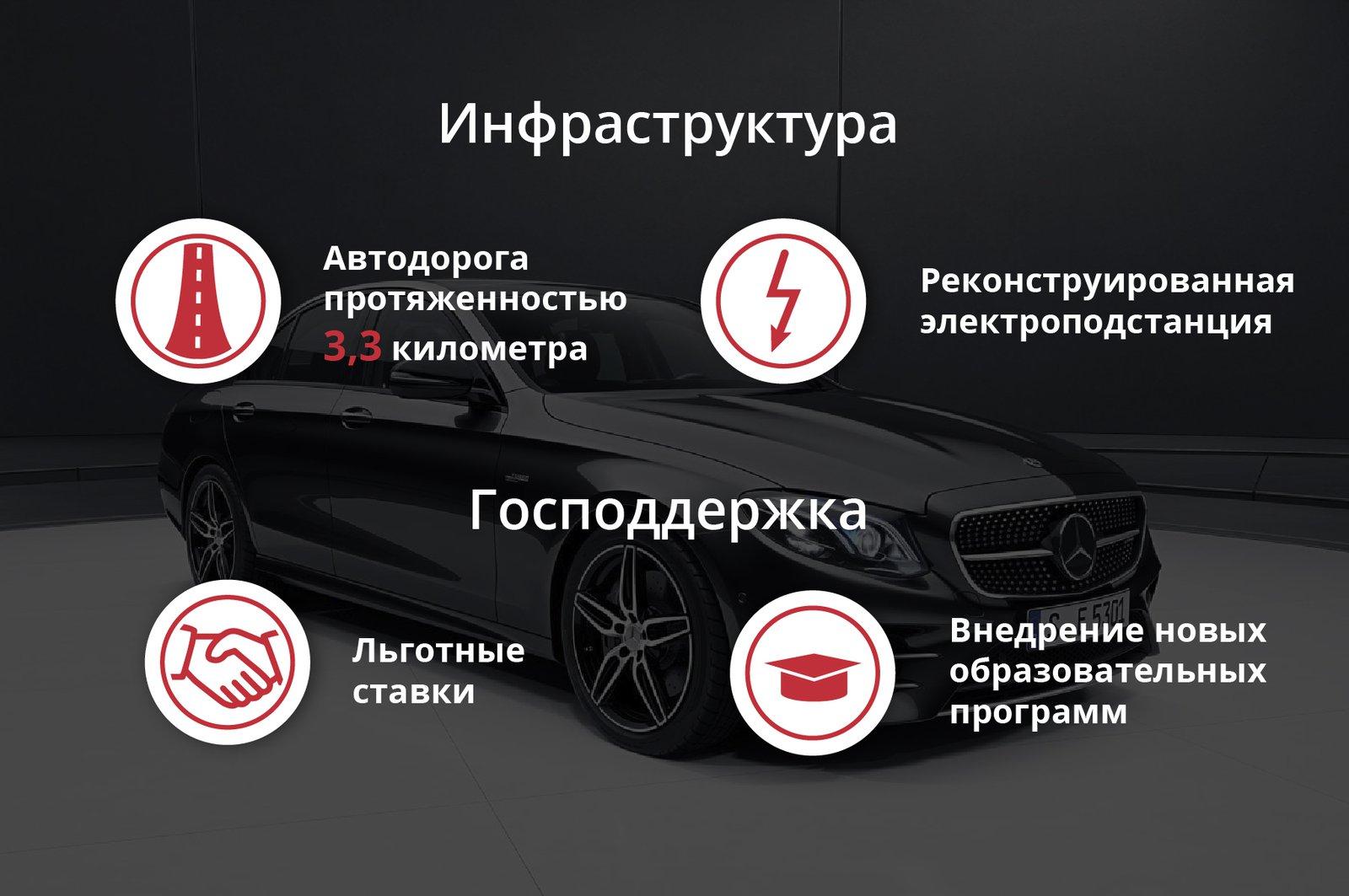 Андрей Воробьев губернатор московской области - Единственный в стране: первый в России завод Mercedes-Benz открылся в Подмосковье