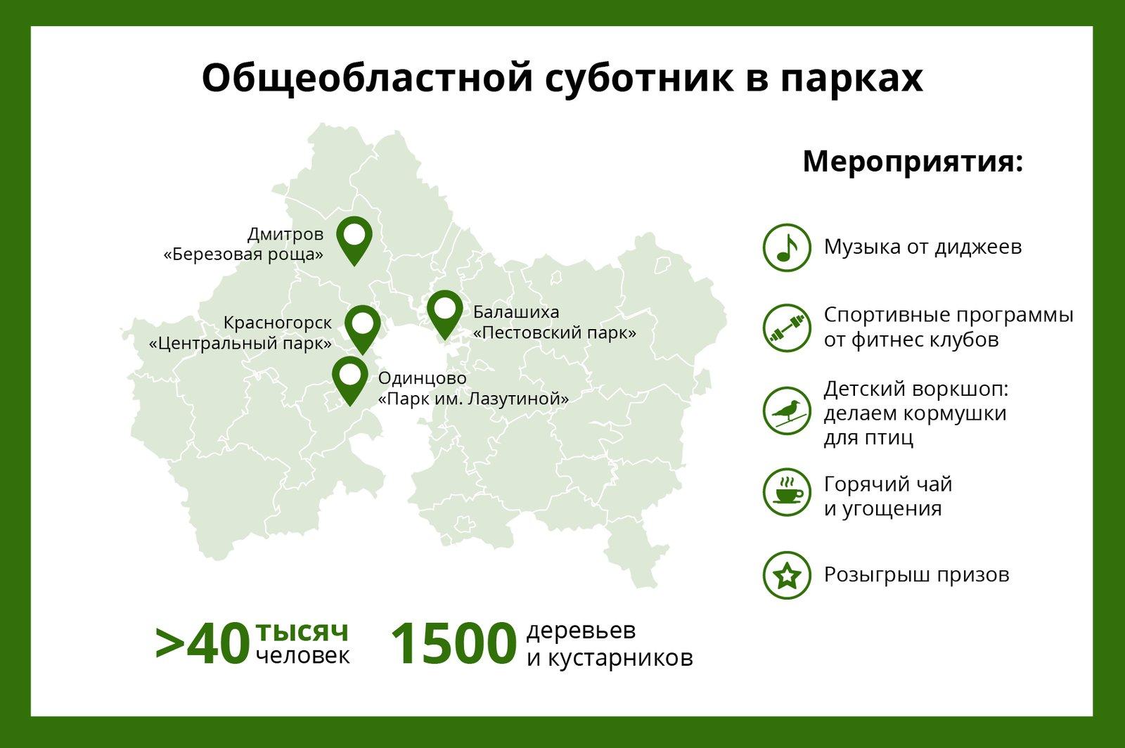 Андрей Воробьев губернатор московской области - #Грязинет: как Подмосковье подготовилось к общеобластному субботнику