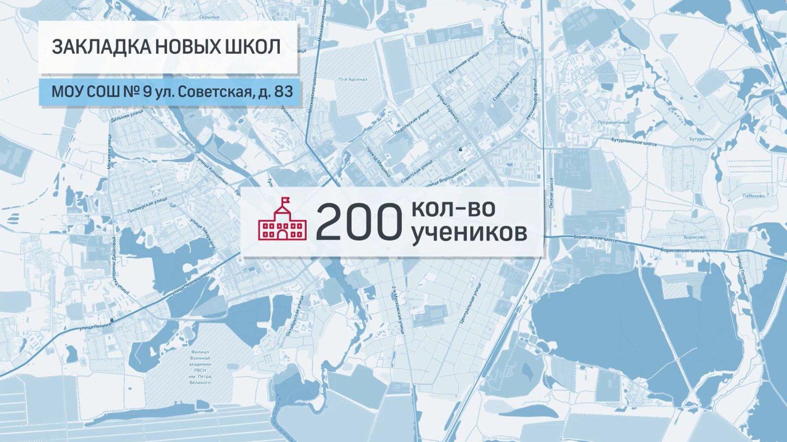 Школа в Серпухове