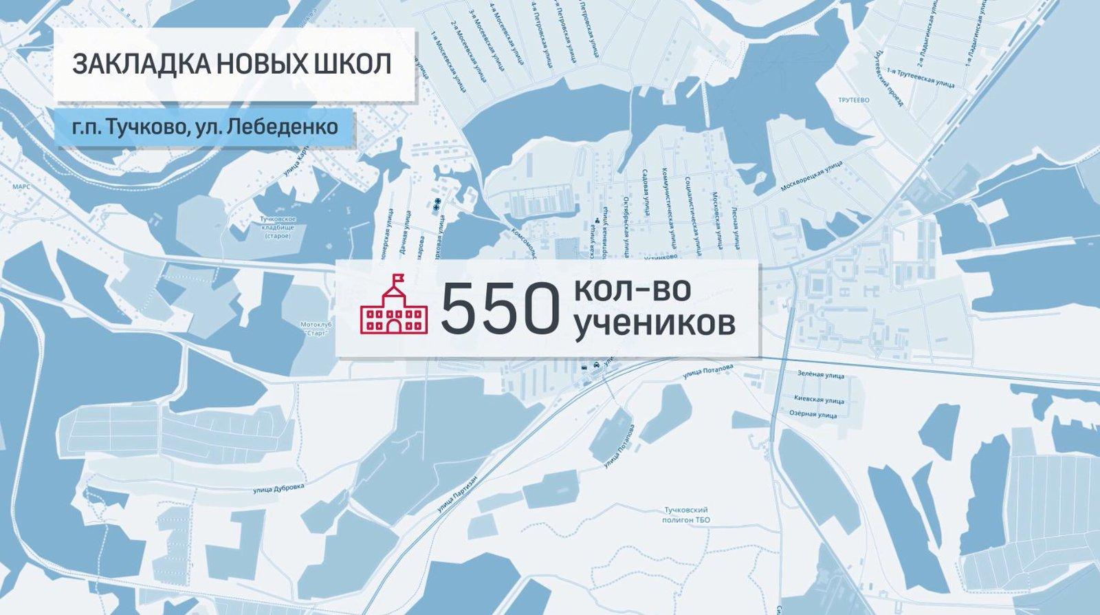 Школа в Тучкове (Рузский городской округ)