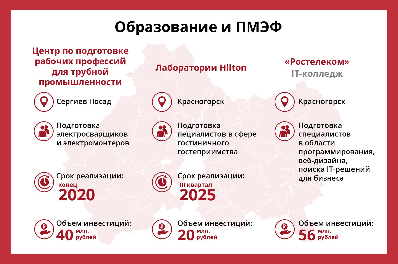 Андрей Воробьев губернатор московской области - Миллиарды инвестиций, тысячи рабочих мест: итоги первого дня ПМЭФ-2019