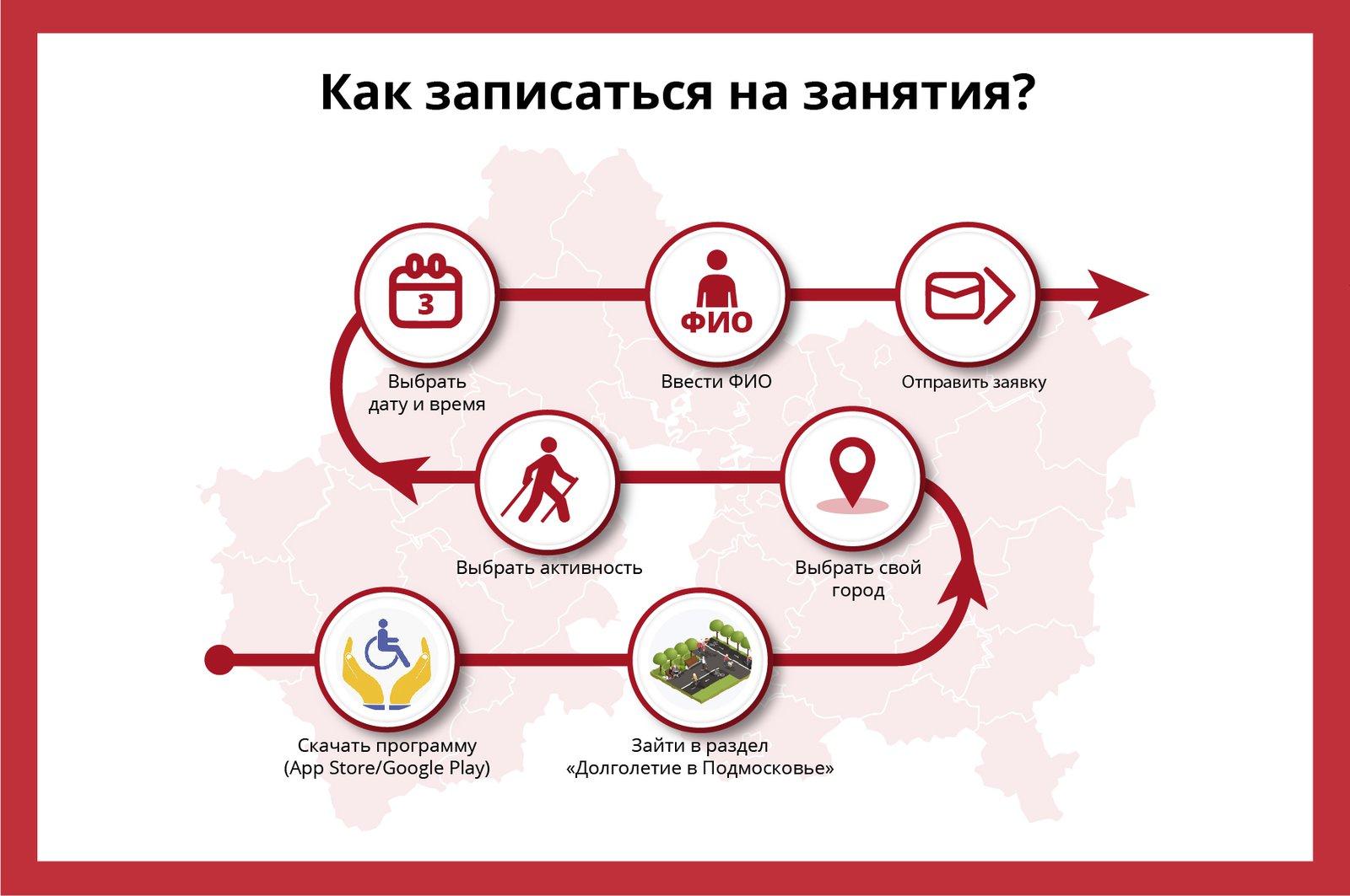 Андрей Воробьев губернатор московской области - Особая забота и внимание: как в Подмосковье облегчают жизнь пенсионерам