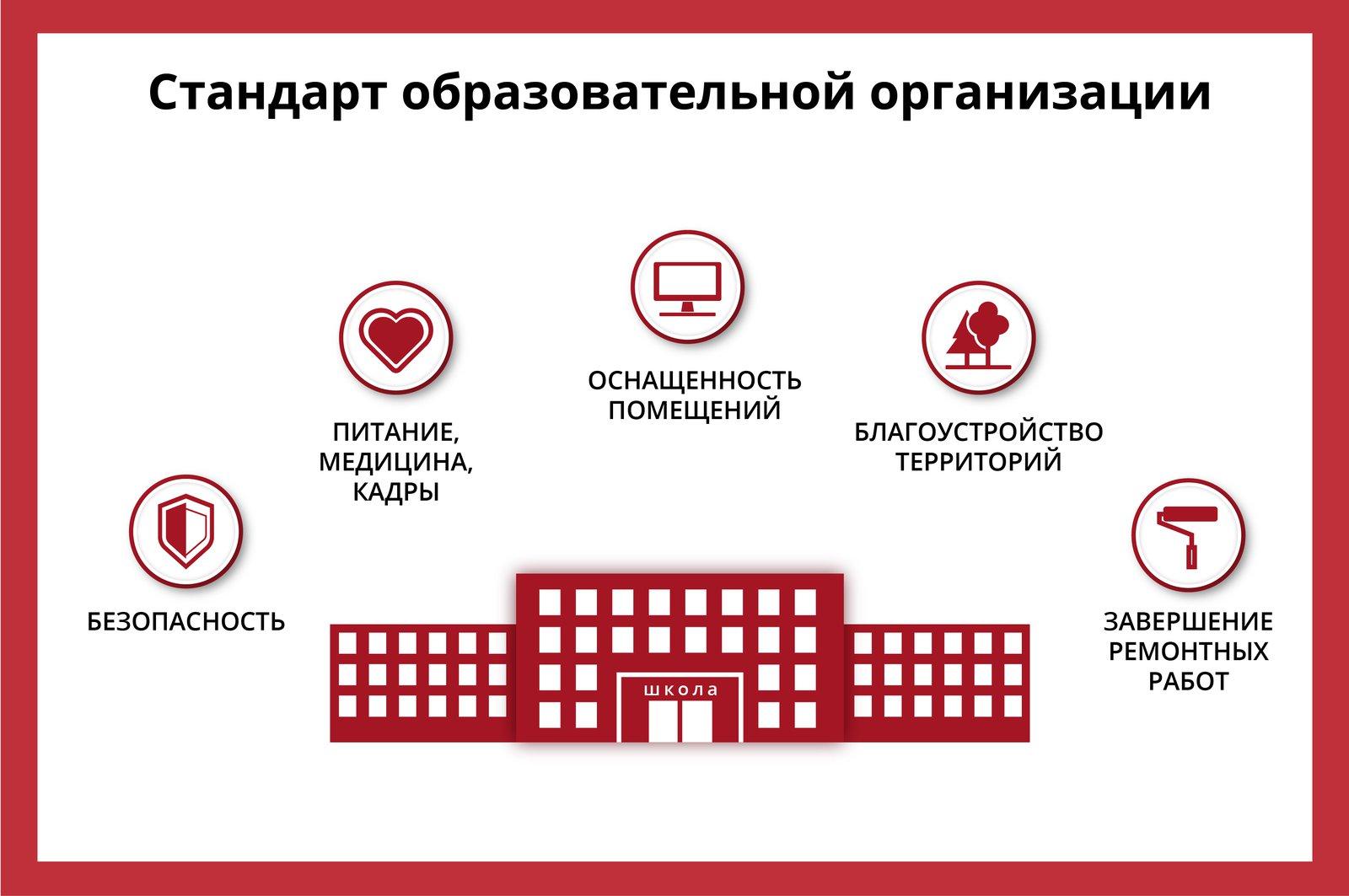 Андрей Воробьев губернатор московской области - Заседание правительства: что надо решить до начала осени