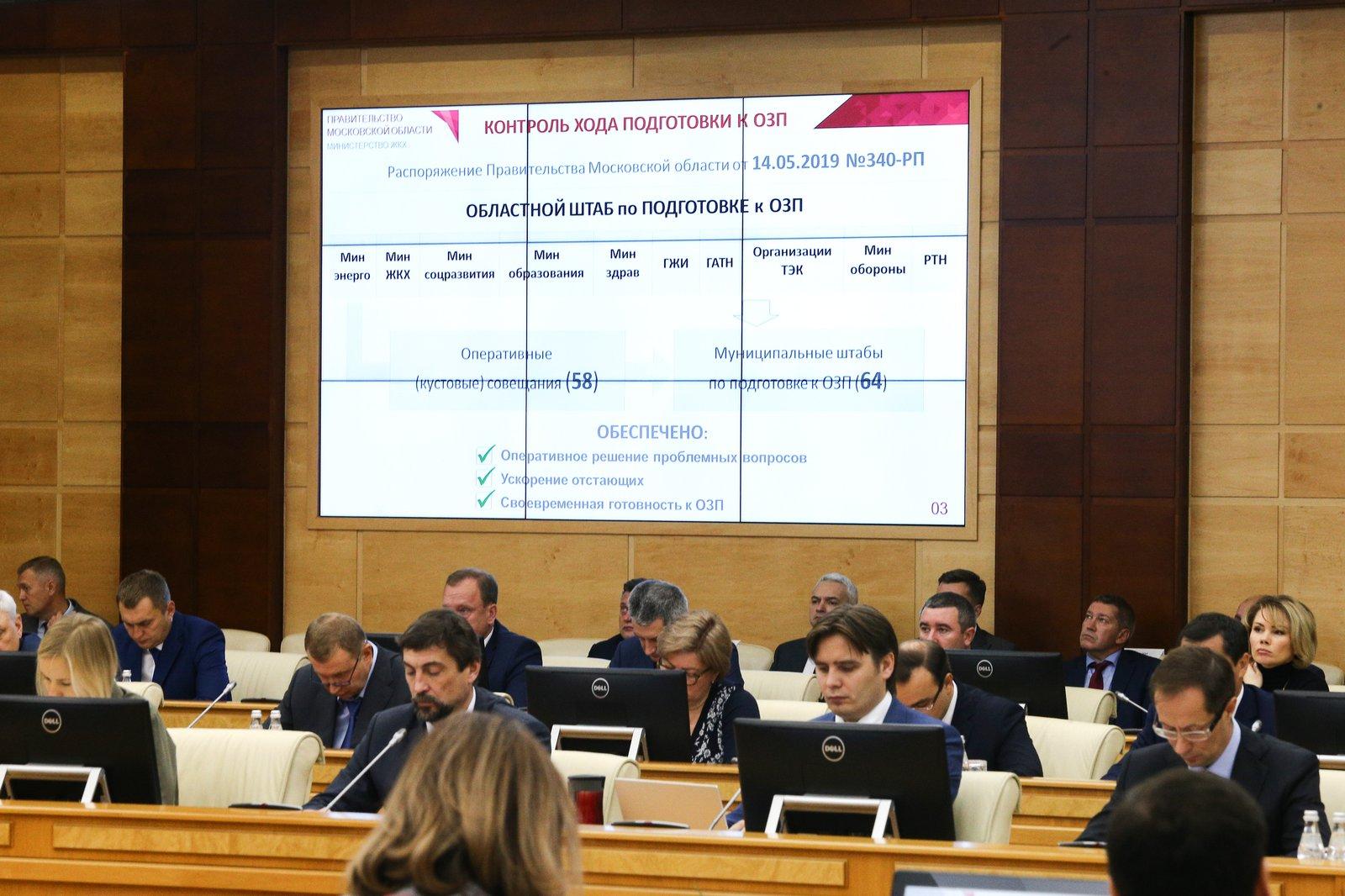 Андрей Воробьев губернатор московской области - Регион для бизнеса — новый кредитный рейтинг Подмосковья и другие вопросы заседания правительства
