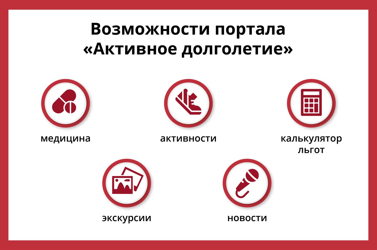Андрей Воробьев губернатор московской области - С заботой о старших: программу «Активного долголетия» обсудили на заседании правительства