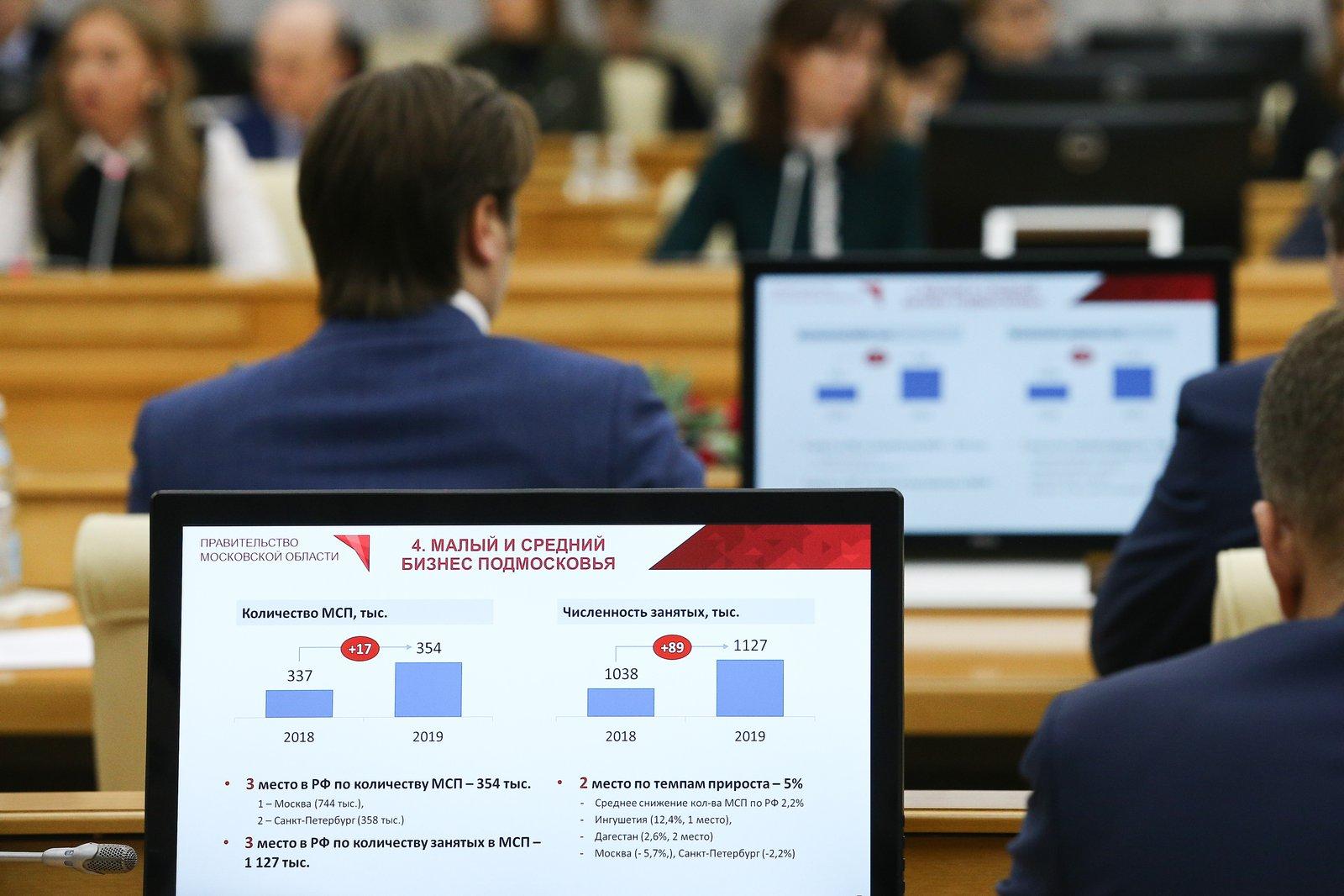 Андрей Воробьев губернатор московской области - Экономика, инвестиции, внимание к людям. Что обсудили на заседании правительства