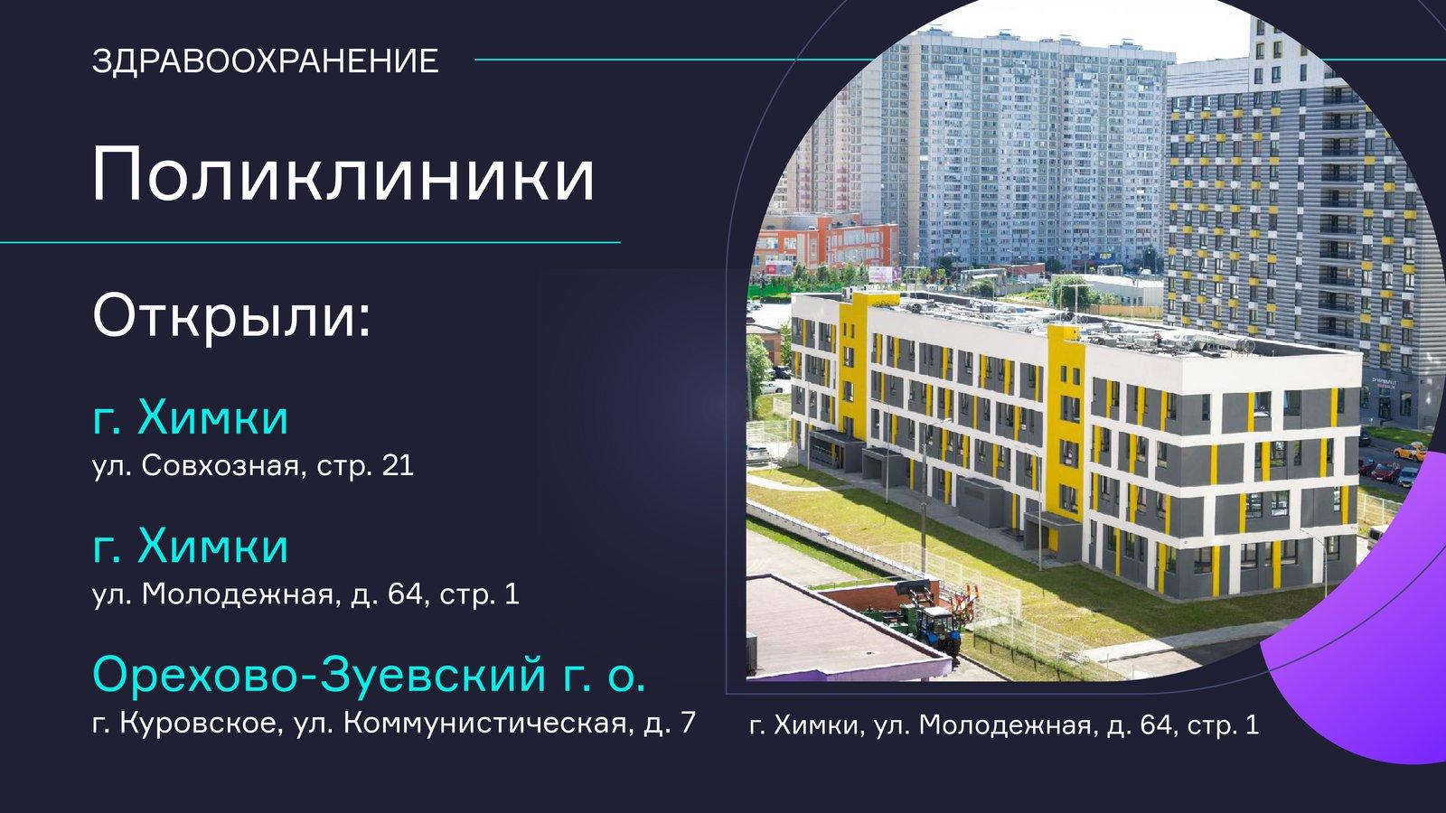Андрей Воробьев губернатор московской области - Современная медицина — для всех жителей. Что уже есть и что будет?