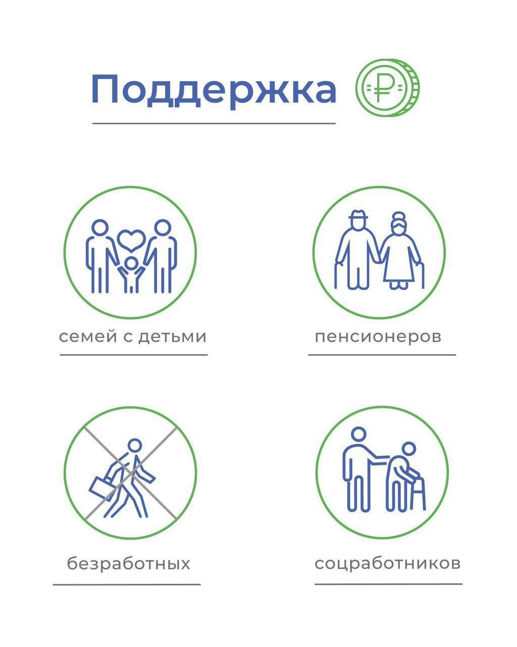 Андрей Воробьев губернатор московской области - Социальная помощь жителям Подмосковья