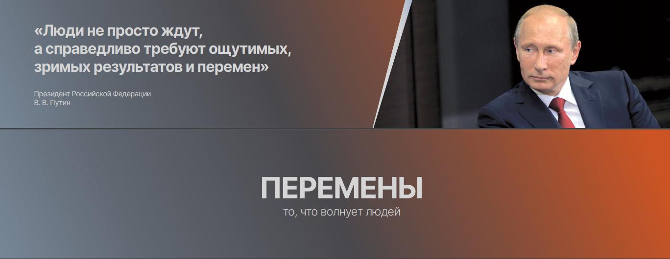 Андрей Воробьев губернатор московской области - Перемены. То, что волнует людей. Ежегодное обращение к жителям Московской области
