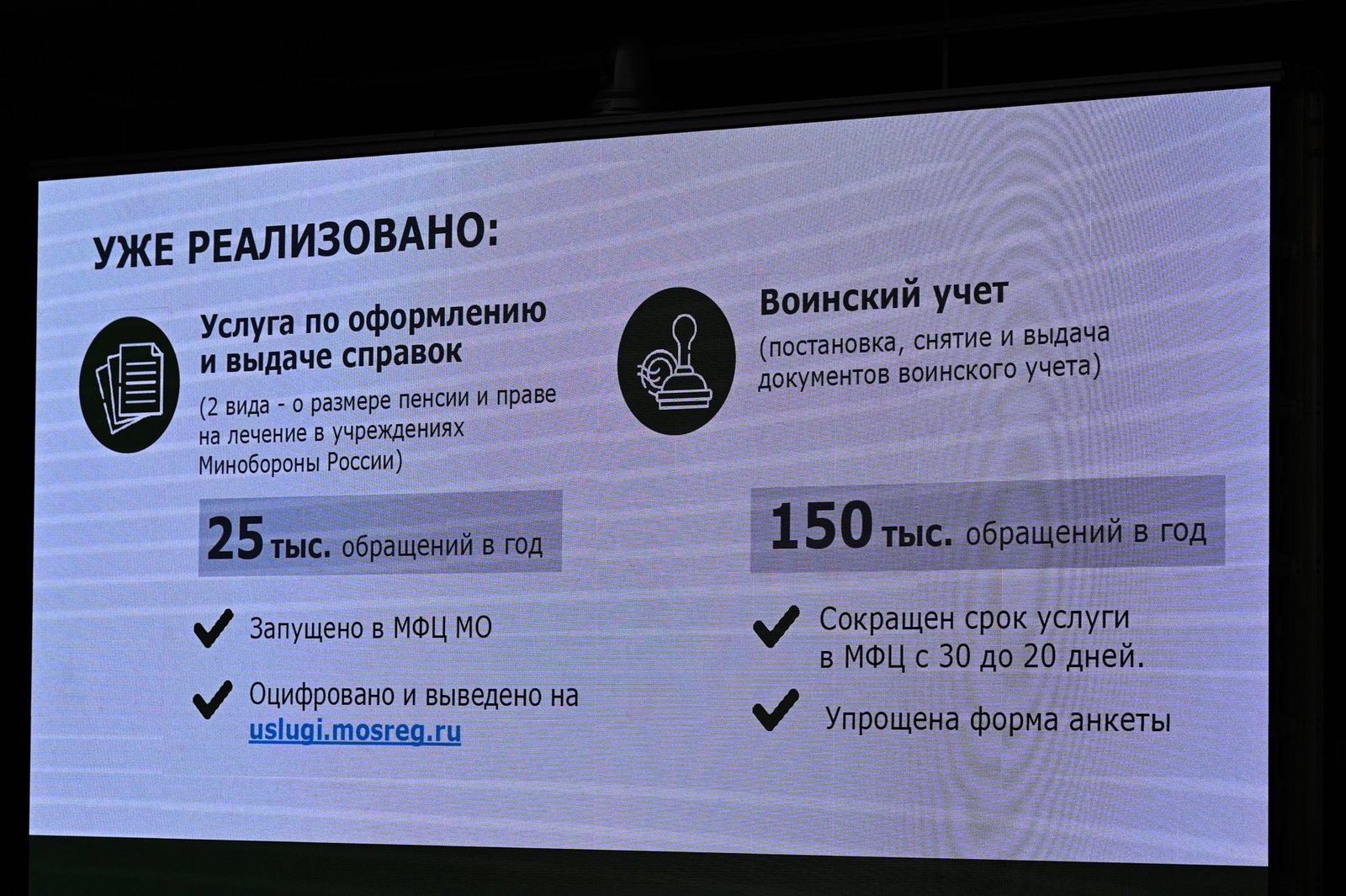 Андрей Воробьев губернатор московской области - Мой военкомат. Минобороны и Подмосковье договорились о цифровизации